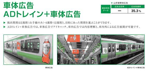 train-ad